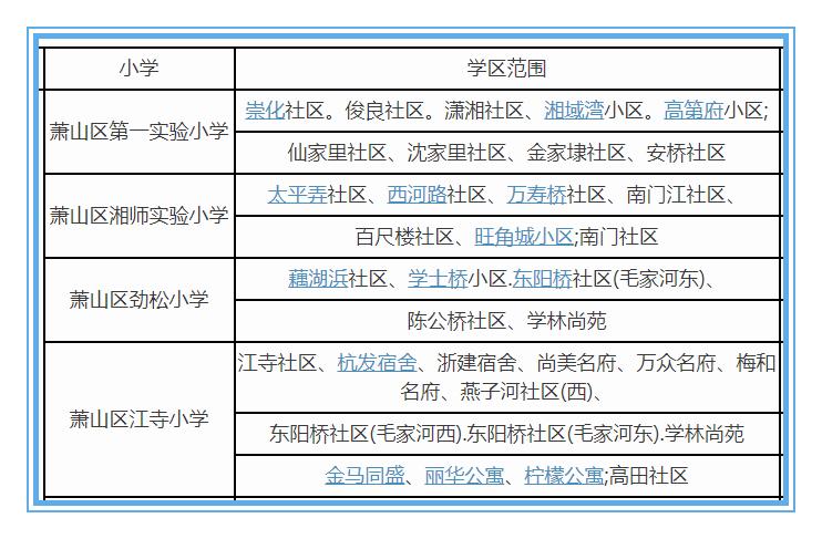 2021年萧山区中小学教育服务区(学区)范围